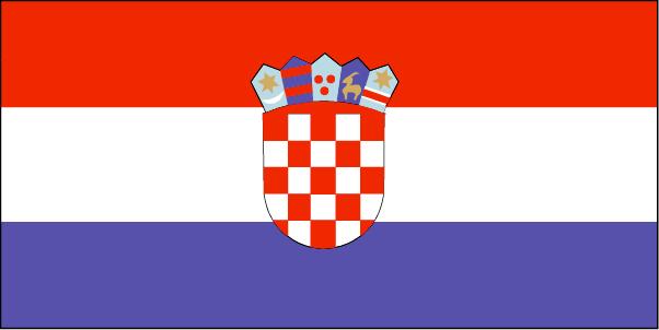 ماهي عاصمة كرواتيا